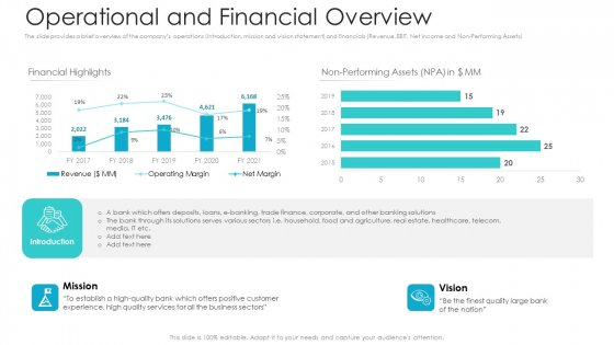 Private Equity Fundraising Pitch Deck Operational And Financial Overview Portrait PDF