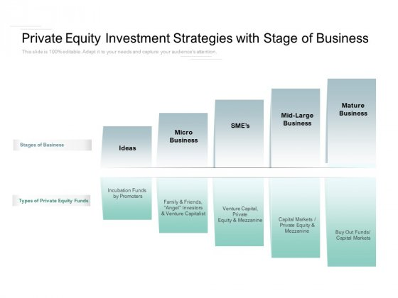 Private Equity Investment Strategies With Stage Of Business Ppt PowerPoint Presentation Infographics Visual Aids