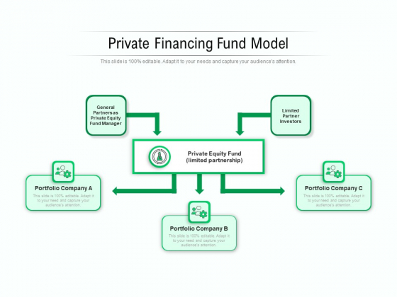 Private Financing Fund Model Ppt PowerPoint Presentation Infographic Template Sample PDF