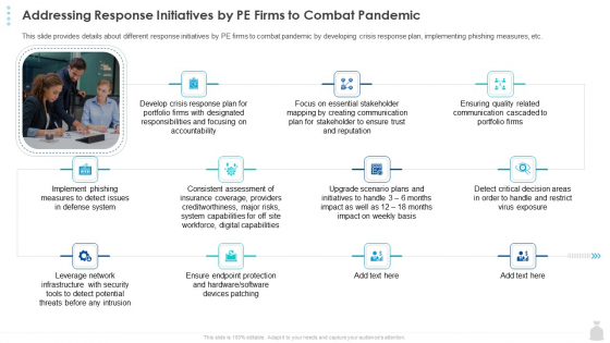 Private Funding In The Age Of COVID 19 Addressing Response Initiatives By PE Firms To Combat Pandemic Infographics PDF