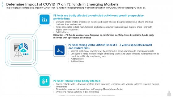 Private Funding In The Age Of COVID 19 Determine Impact Of COVID 19 On PE Funds In Emerging Markets Guidelines PDF
