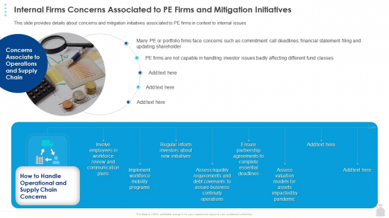 Private Funding In The Age Of COVID 19 Internal Firms Concerns Associated To PE Firms And Mitigation Initiatives Themes PDF