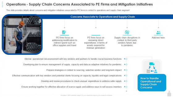 Private Funding In The Age Of COVID 19 Operations Supply Chain Concerns Associated To PE Firms And Mitigation Initiatives Structure PDF