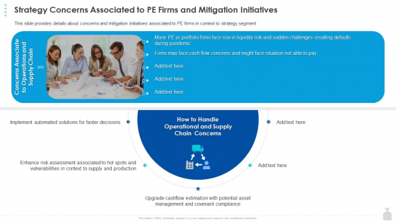 Private Funding In The Age Of COVID 19 Strategy Concerns Associated To PE Firms And Mitigation Initiatives Clipart PDF