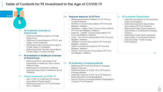 Private Funding In The Age Of COVID 19 Table Of Contents For PE Investment In The Age Of COVID 19 Ppt Gallery Outfit PDF