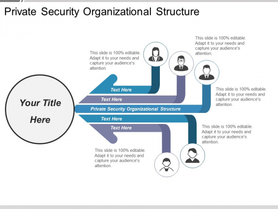 Private Security Organizational Structure Ppt PowerPoint Presentation Inspiration Pictures