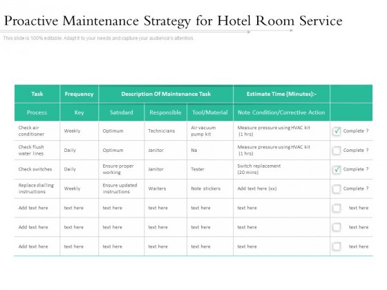 Proactive Maintenance Strategy For Hotel Room Service Ppt PowerPoint Presentation File Ideas PDF