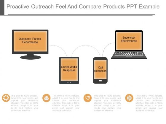 Proactive Outreach Feel And Compare Products Ppt Example