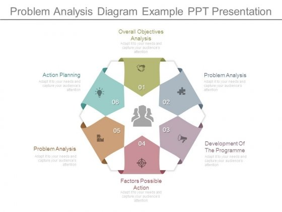 Problem analysis diagram example ppt presentation powerpoint templates ccuart Choice Image