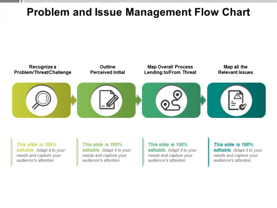 Problem And Issue Management Flow Chart Ppt PowerPoint Presentation Ideas Example File PDF