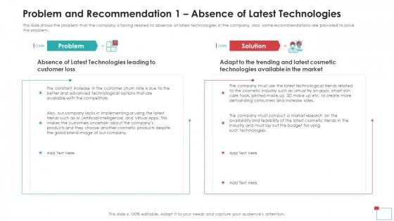 Problem And Recommendation 1 Absence Of Latest Technologies Mockup PDF