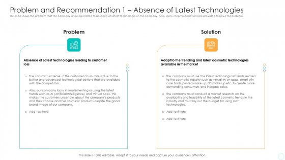 Problem And Recommendation 1 Absence Of Latest Technologies Slides PDF
