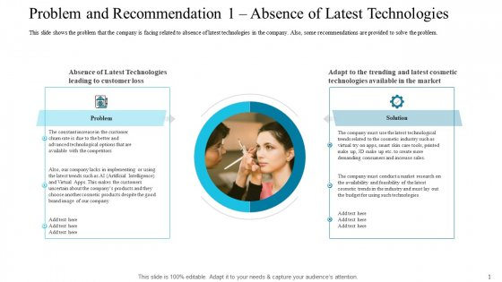 Problem And Recommendation 1 Absence Of Latest Technologies Topics PDF