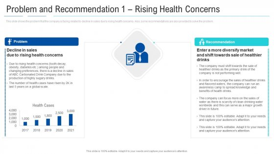 Problem And Recommendation 1 Rising Health Concerns Mockup PDF