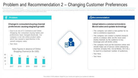 Problem And Recommendation 2 Changing Customer Preferences Brochure PDF