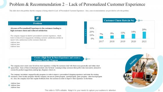 Problem And Recommendation 2 Lack Of Personalized Customer Experience Background PDF