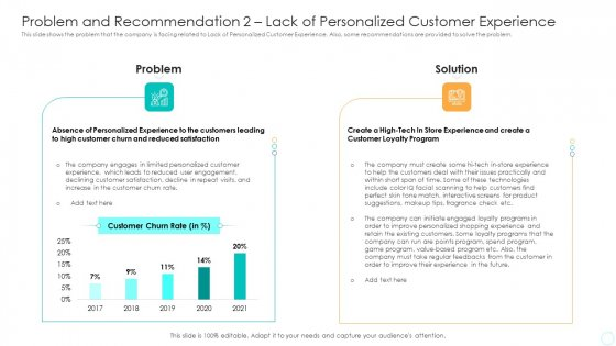 Problem And Recommendation 2 Lack Of Personalized Customer Experience Portrait PDF