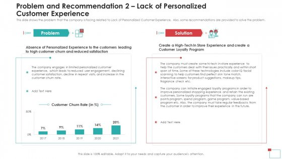 Problem And Recommendation 2 Lack Of Personalized Customer Experience Themes PDF