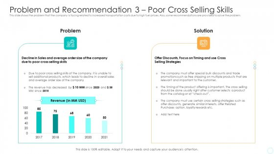 Problem And Recommendation 3 Poor Cross Selling Skills Introduction PDF