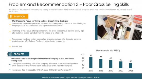 Problem And Recommendation 3 Poor Cross Selling Skills Portrait PDF