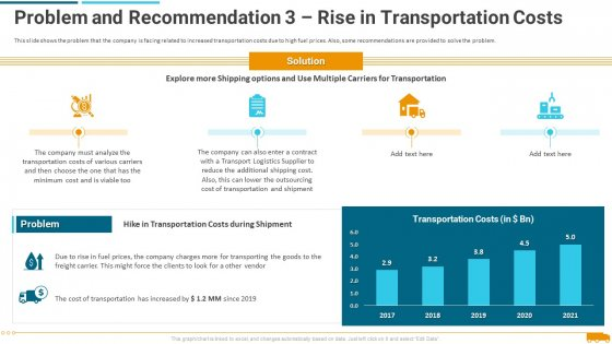 Problem_And_Recommendation_3_Rise_In_Transportation_Costs_Clipart_PDF_Slide_1