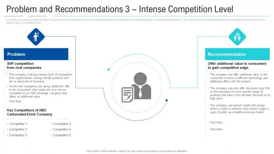 Problem And Recommendations 3 Intense Competition Level Information PDF
