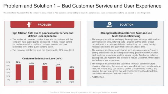 Problem And Solution 1 Bad Customer Service And User Experience Ppt Slides PDF