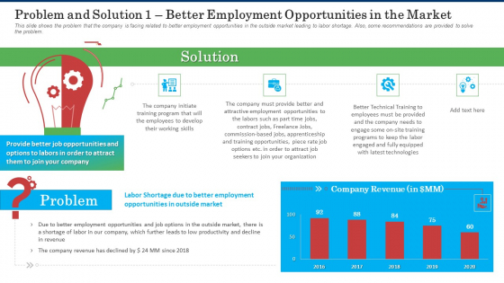 Problem And Solution 1 Better Employment Opportunities In The Market Information PDF