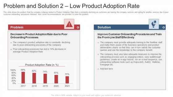 Problem And Solution 2 Low Product Adoption Rate Ppt Model Gridlines PDF