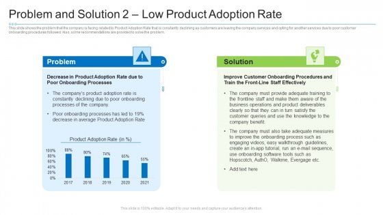 Problem And Solution 2 Low Product Adoption Rate Rules PDF