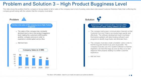Problem And Solution 3 High Product Bugginess Level Ppt Portfolio Pictures PDF