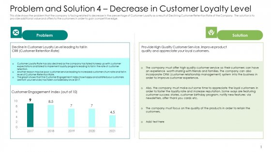 Problem And Solution 4 Decrease In Customer Loyalty Level Guidelines PDF