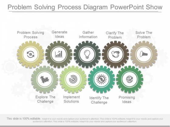 Problem Solving Process Diagram Powerpoint Show