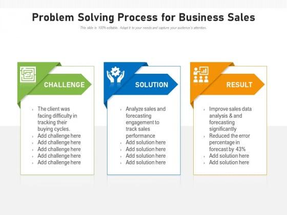 Problem Solving Process For Business Sales Ppt PowerPoint Presentation File Ideas PDF