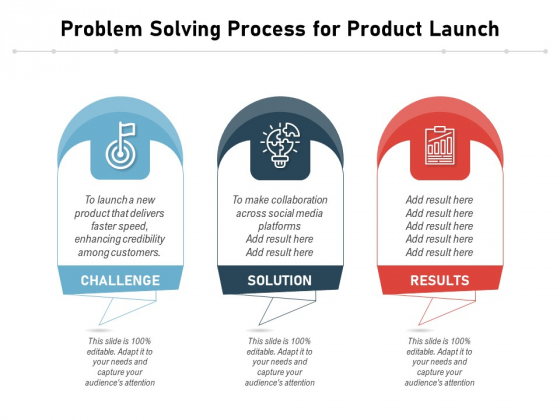 Problem Solving Process For Product Launch Ppt PowerPoint Presentation File Design Templates PDF