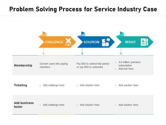 Problem Solving Process For Service Industry Case Ppt PowerPoint Presentation Gallery Layouts PDF