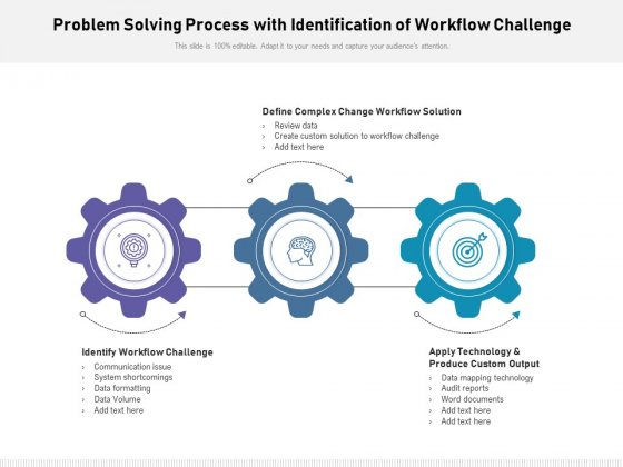 Problem Solving Process With Identification Of Workflow Challenge Ppt PowerPoint Presentation Gallery Example File PDF