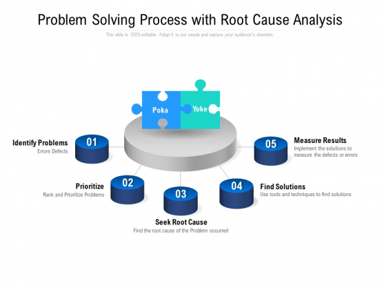 Problem Solving Process With Root Cause Analysis Ppt PowerPoint Presentation Icon Deck PDF