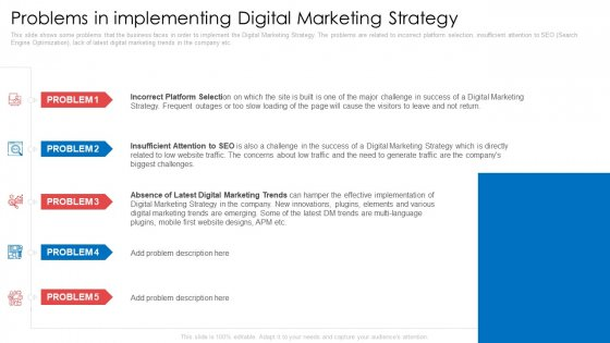 Problems In Implementing Digital Marketing Strategy Ppt Icon Topics PDF