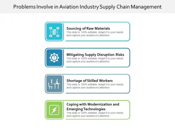 Problems Involve In Aviation Industry Supply Chain Management Ppt PowerPoint Presentation Icon Outline