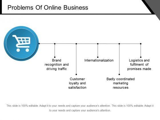 Problems Of Online Business Ppt PowerPoint Presentation Outline Grid