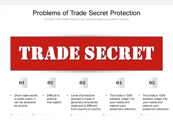 Problems Of Trade Secret Protection Ppt PowerPoint Presentation Infographics Skills PDF