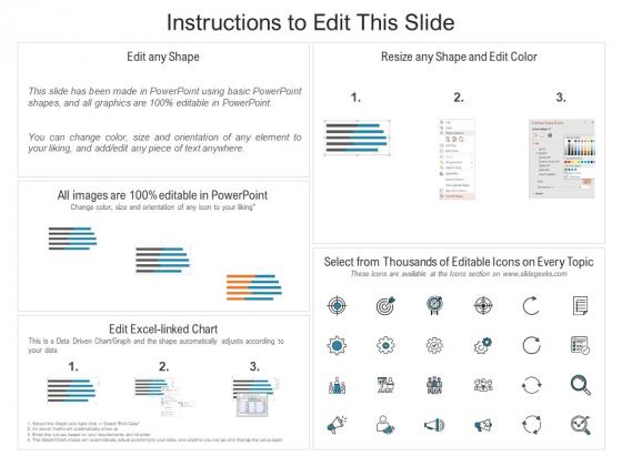 Problems_To_Accomplish_Omnichannel_Marketing_Plan_Ppt_PowerPoint_Presentation_Gallery_Graphics_PDF_Slide_2