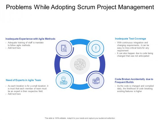 Problems While Adopting Scrum Project Management Ppt PowerPoint Presentation Outline Graphic Images PDF