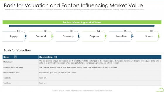 Procedure_Land_Estimation_Examination_Basis_For_Valuation_And_Factors_Influencing_Market_Value_Brochure_PDF_Slide_1