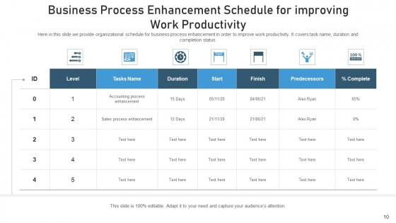 Procedure_Optimization_Improvement_Goal_Ppt_PowerPoint_Presentation_Complete_Deck_With_Slides_Slide_10