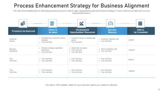 Procedure_Optimization_Improvement_Goal_Ppt_PowerPoint_Presentation_Complete_Deck_With_Slides_Slide_3
