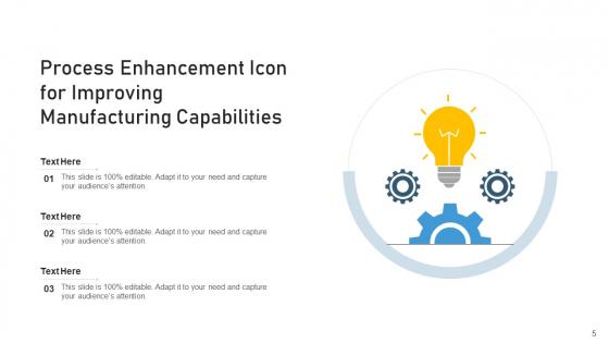 Procedure_Optimization_Improvement_Goal_Ppt_PowerPoint_Presentation_Complete_Deck_With_Slides_Slide_5
