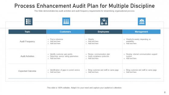 Procedure_Optimization_Improvement_Goal_Ppt_PowerPoint_Presentation_Complete_Deck_With_Slides_Slide_6