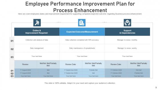 Procedure_Optimization_Improvement_Goal_Ppt_PowerPoint_Presentation_Complete_Deck_With_Slides_Slide_9